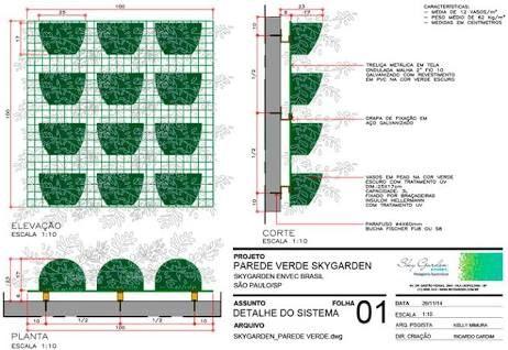 Resultado de imagem para parede verde detalhamento