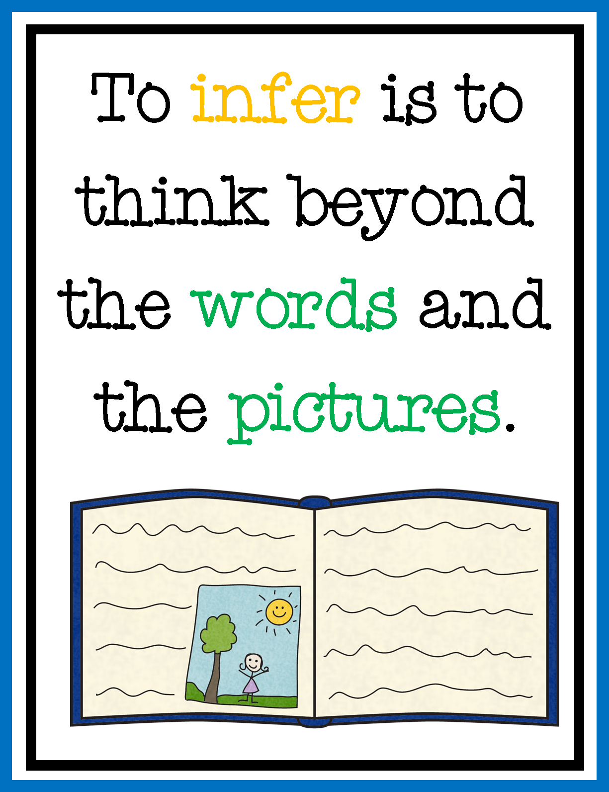 17 Best images about Inferring on Pinterest | Anchor charts ...