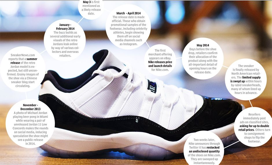 160ddc0af7c8 Sneakernomics  A look inside the world of Nike s Air Jordan franchise and  demand for latest 11 Retro Low Concord  sneakers  nike  airjordan