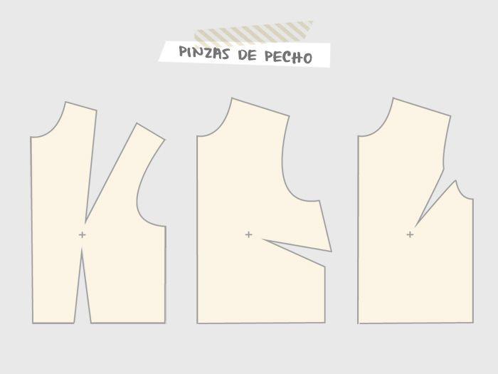 Tipos de pinzas de pecho | Betsy Costura | tutoriales de costura ...