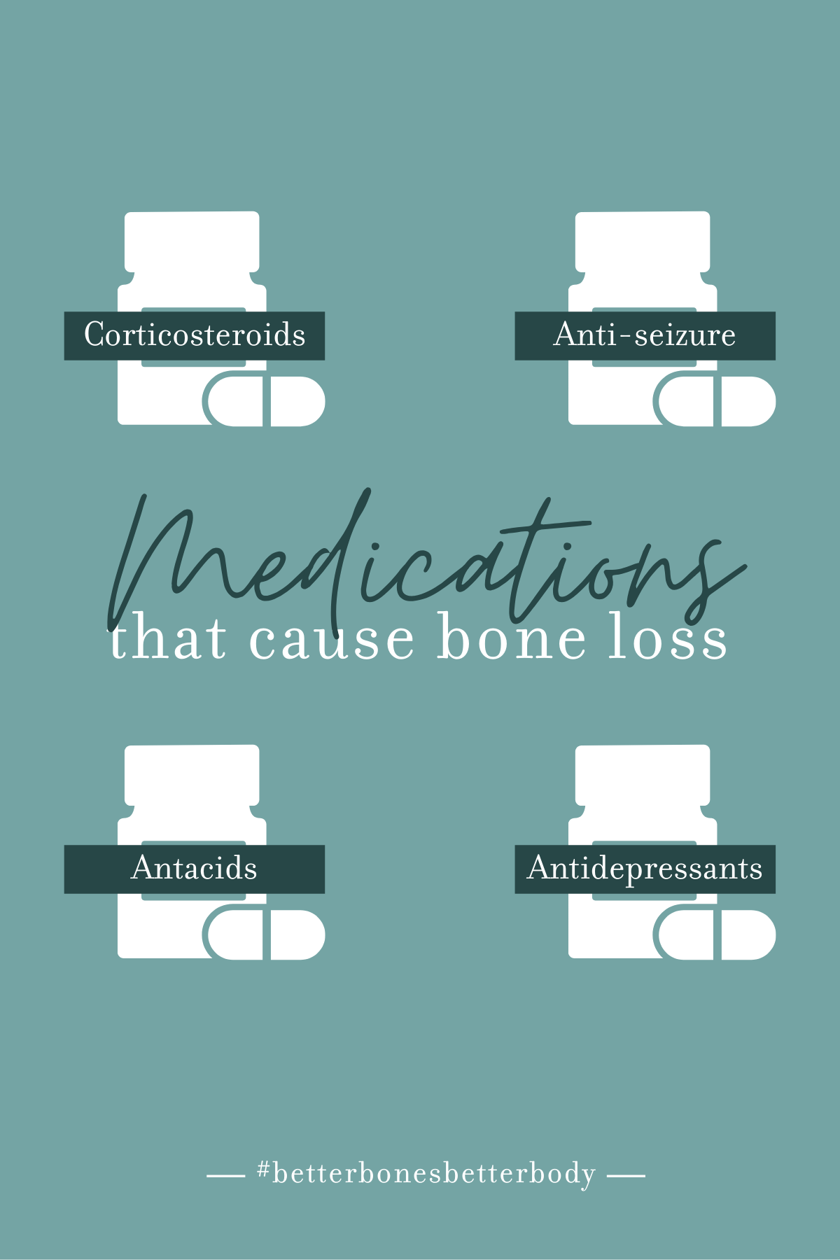 27+ Medications that increase risk for osteoporosis information