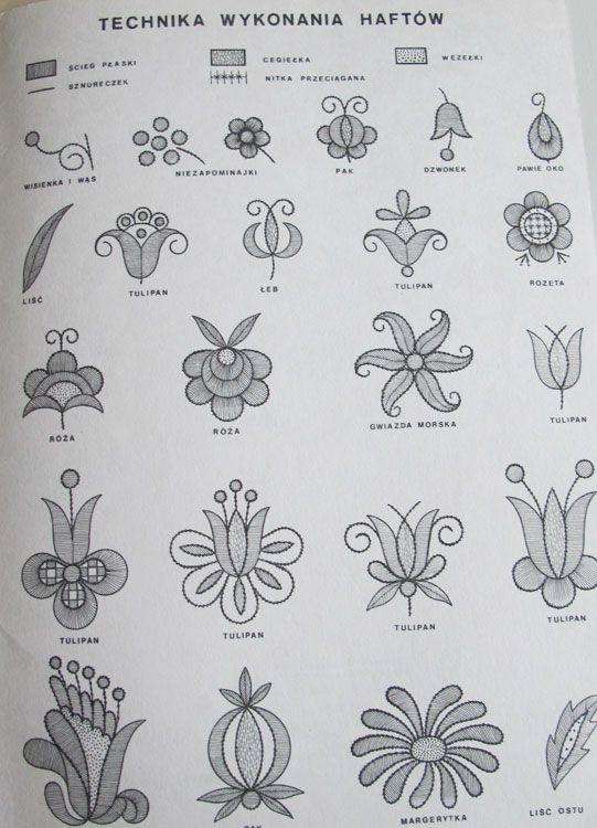 Polish embroidery patterns   Patrones diseño   Pinterest   Bordado ...