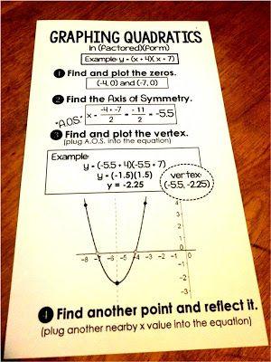 Graphing Factored Form Quadratic Functions Graphing Quadratics