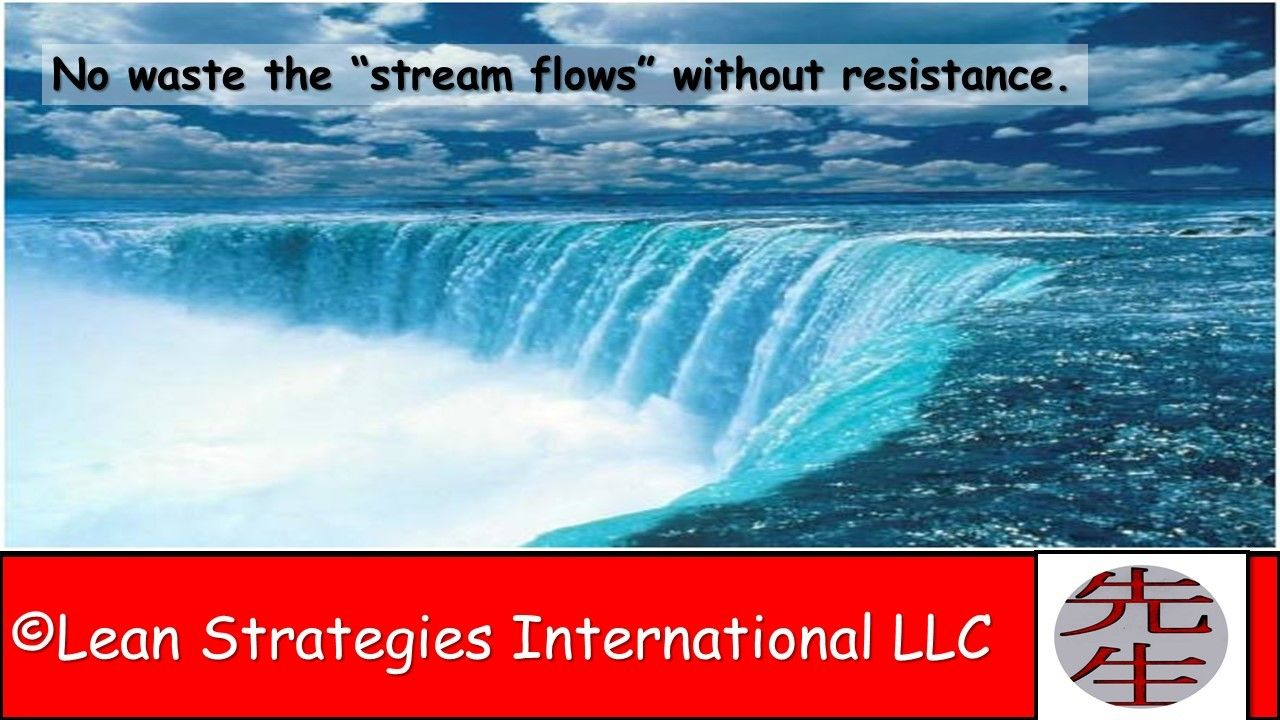When There Is No Waste In Our Work All Streams Will Flow Without Resistance Lean Six Sigma Strategies Streaming