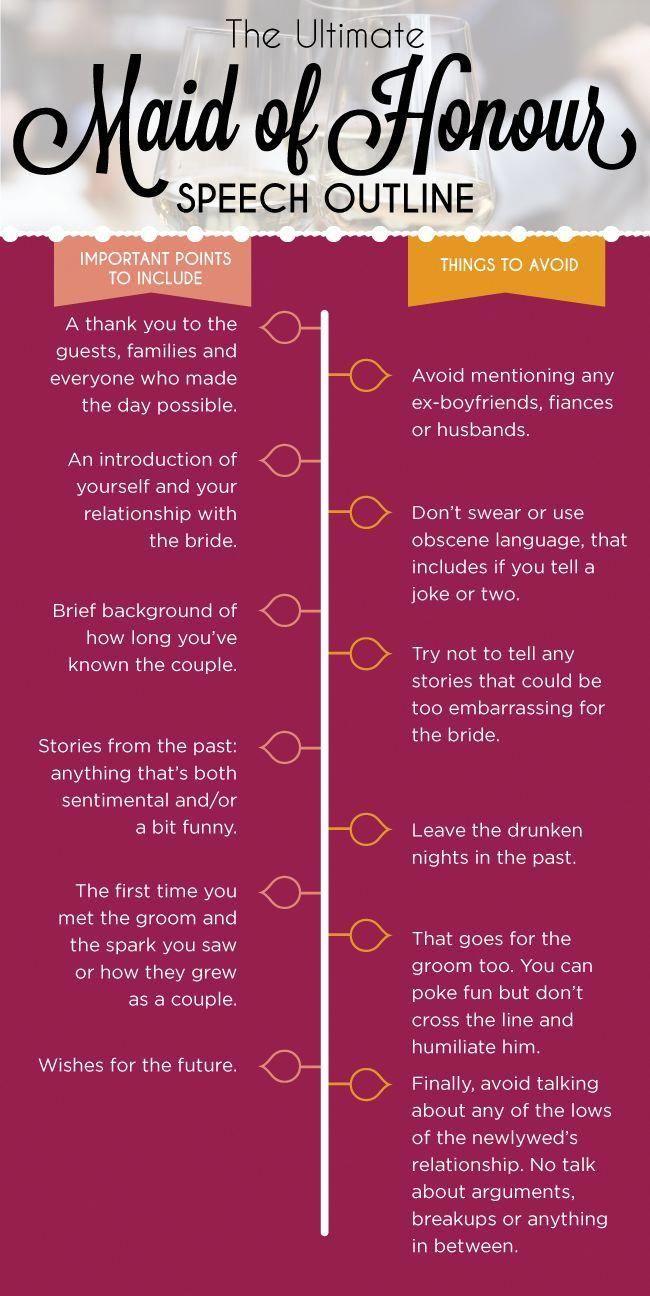 Photo of Guía definitiva para escribir y pronunciar un gran discurso de boda o brindis