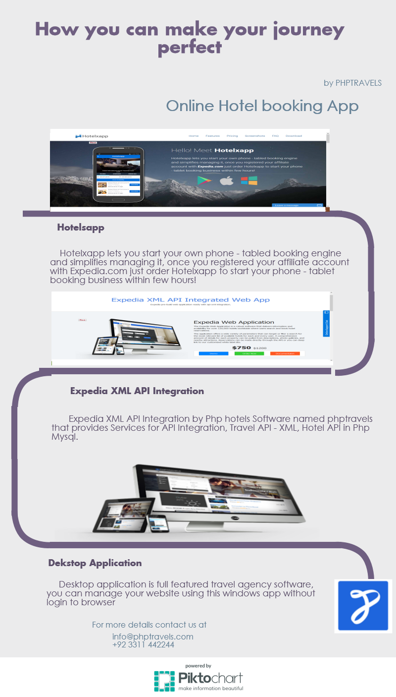 PHPTRAVELS Hotels app customized booking script for