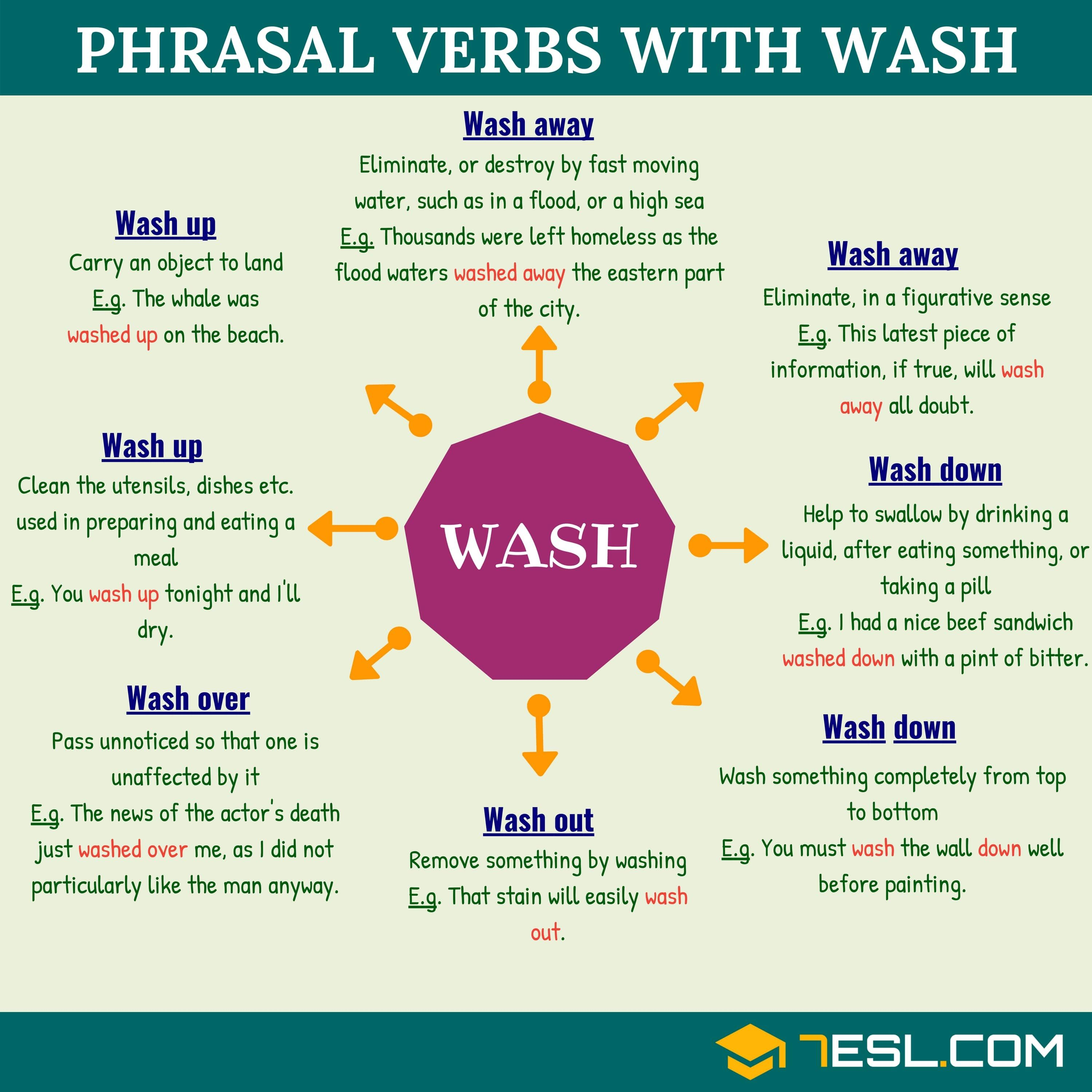 Phrasal Verbs With Wash With Images