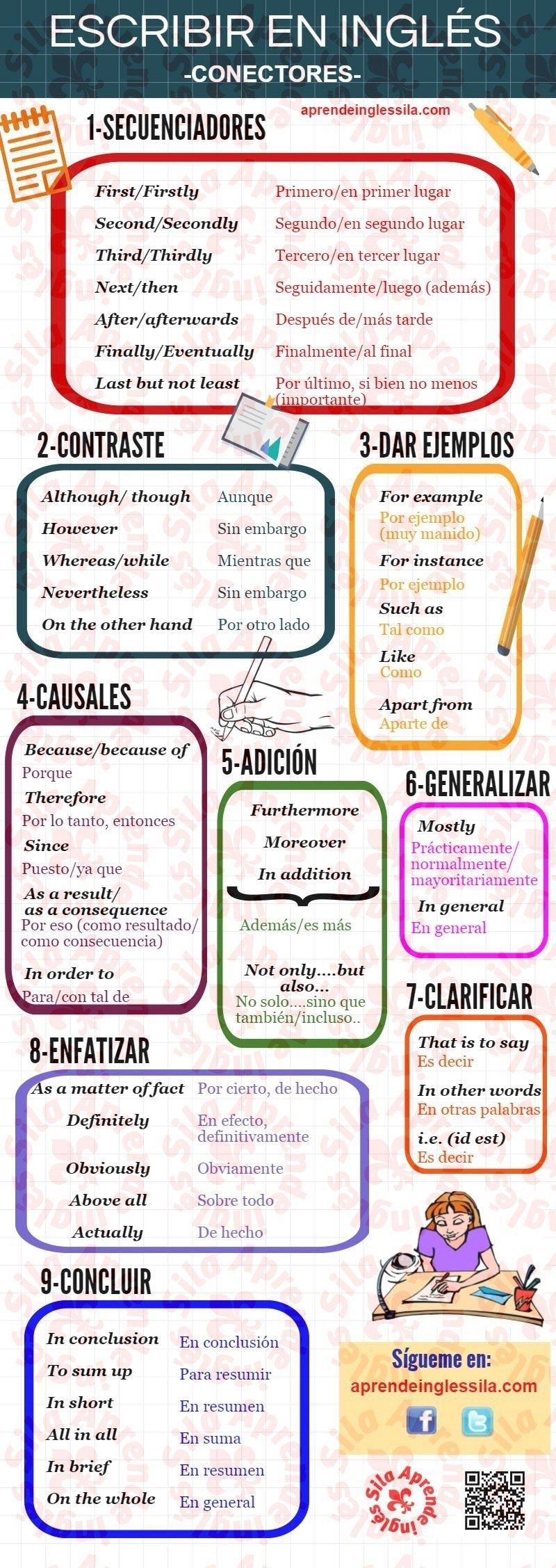 Conectores En Inglés Pdf Ejemplos Y Pronunciación Conectores En Ingles Ingles Pdf Idioma Ingles
