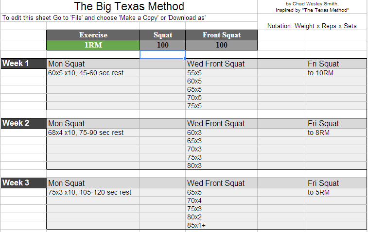 Juggernaut workout excel eoua blog for 531 program template