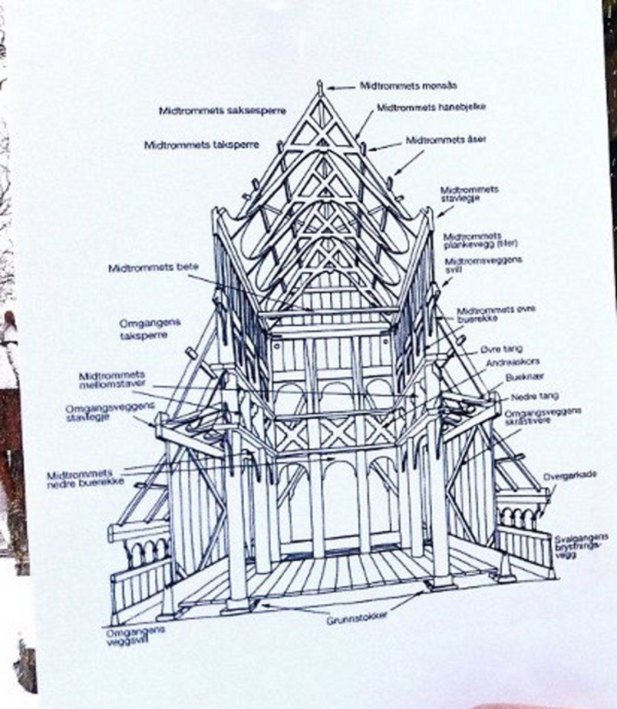 Blueprint norwegian building instruction for a common stave church blueprint norwegian building instruction for a common stave church malvernweather Images