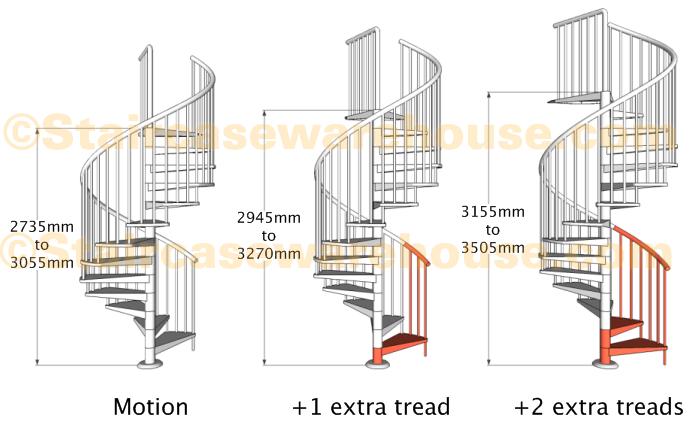 measurements of spiral staircase sao mai center