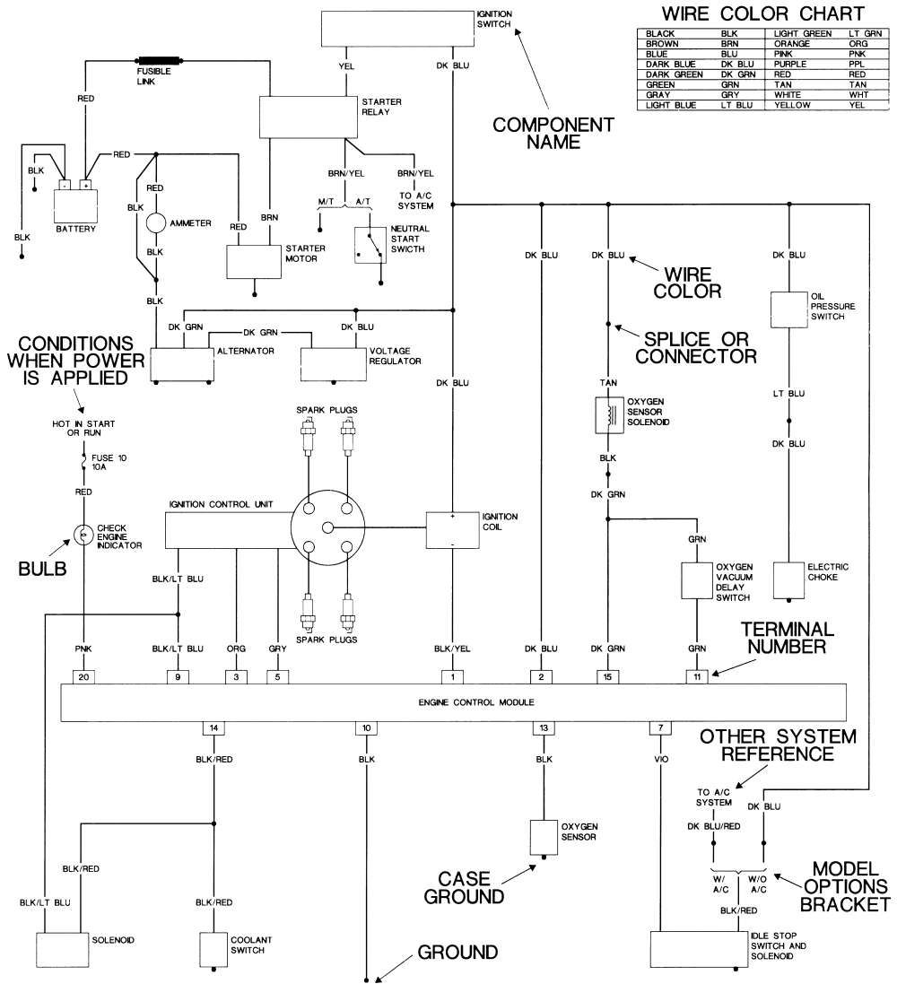 Wiring Diagram Cars Trucks Repair Guide Electrical Wiring