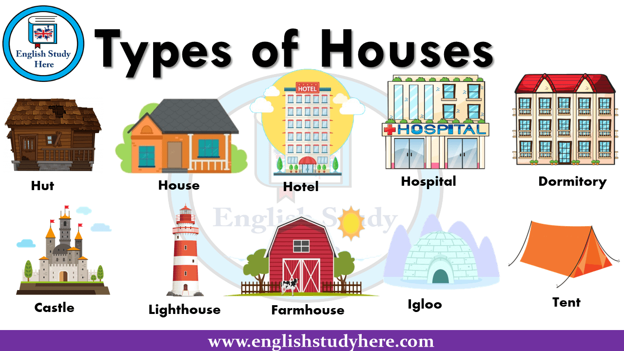 Types Of Houses In English Types Of Houses English Study