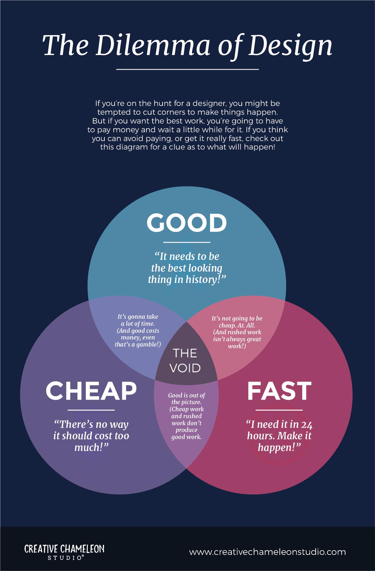 Why Should You Hire A Designer? – Creative Chameleon Studio