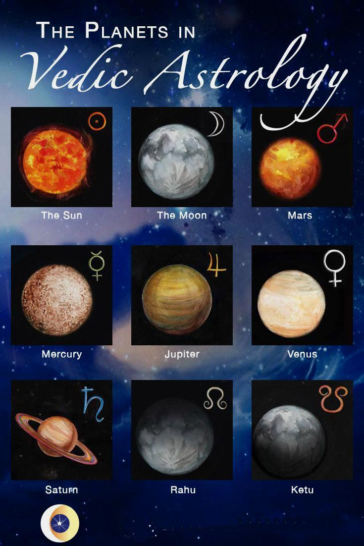 planets and zodiac signs - 735×1102