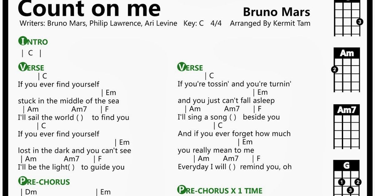 圍威喂 Ukulele Bruno Mars Count On Me Ukulele Chord 教學 Count On Me Ukulele Ukulele Chords Ukulele