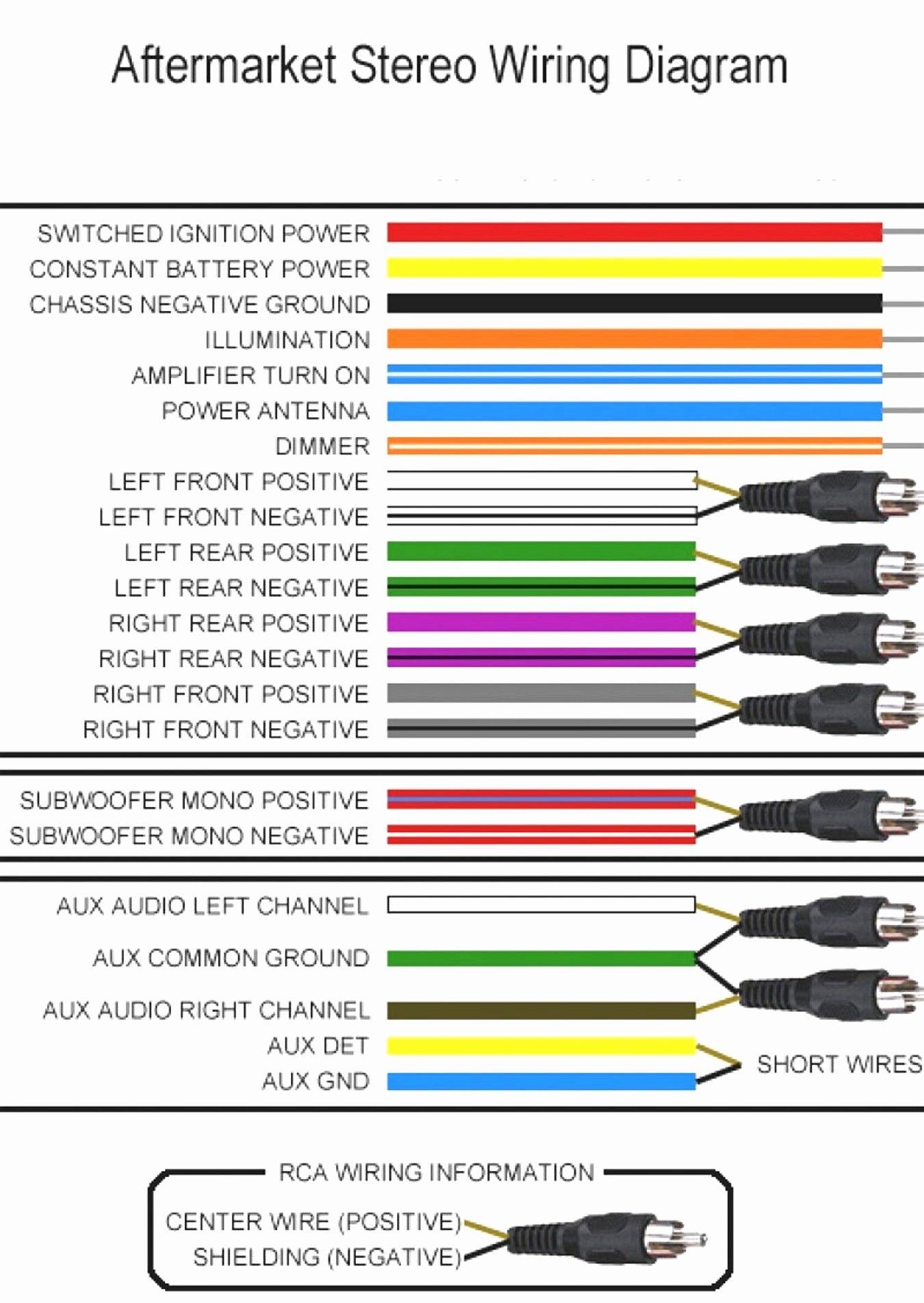 Resultado De Imagen Para Saturn Car Stereo Sony Car Stereo Subwoofer Wiring Car Stereo Systems
