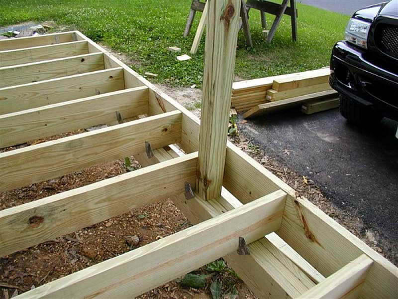 Best Ideas for Building a Porch Fortikur Shed Pinterest