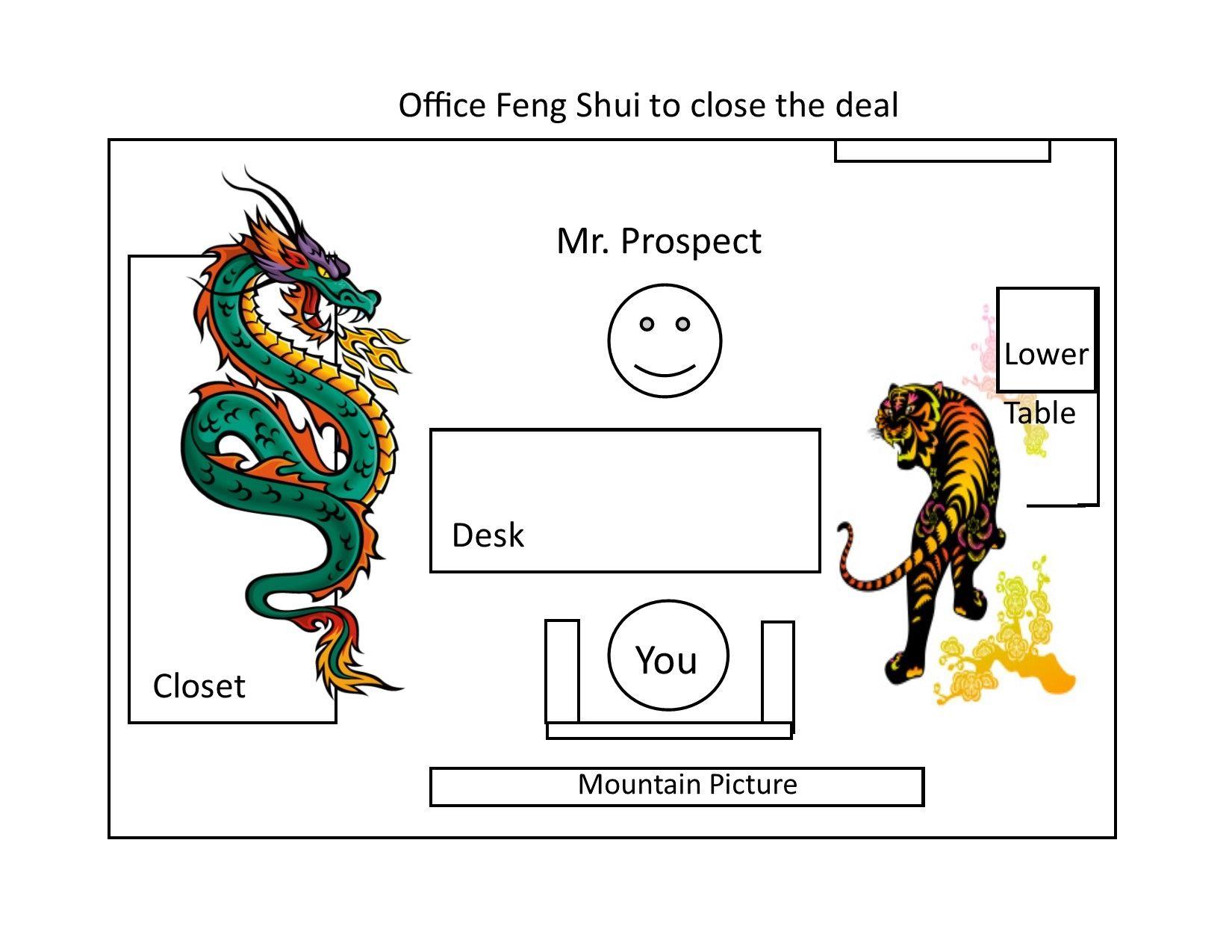 office desk feng shui. Office Desk Arrangement Feng Shui 2015 S