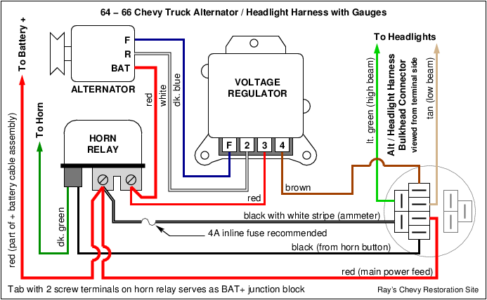 rex controller wiring diagram c10 ray's chevy restoration site -- gauges in a '66 chevy ...