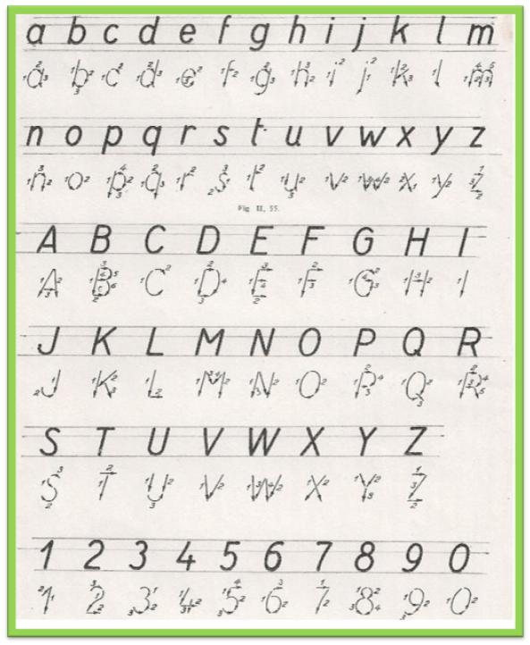 Guauu Y Miauu =) =) =): ¿Cuales Son Los Tipos De Letras