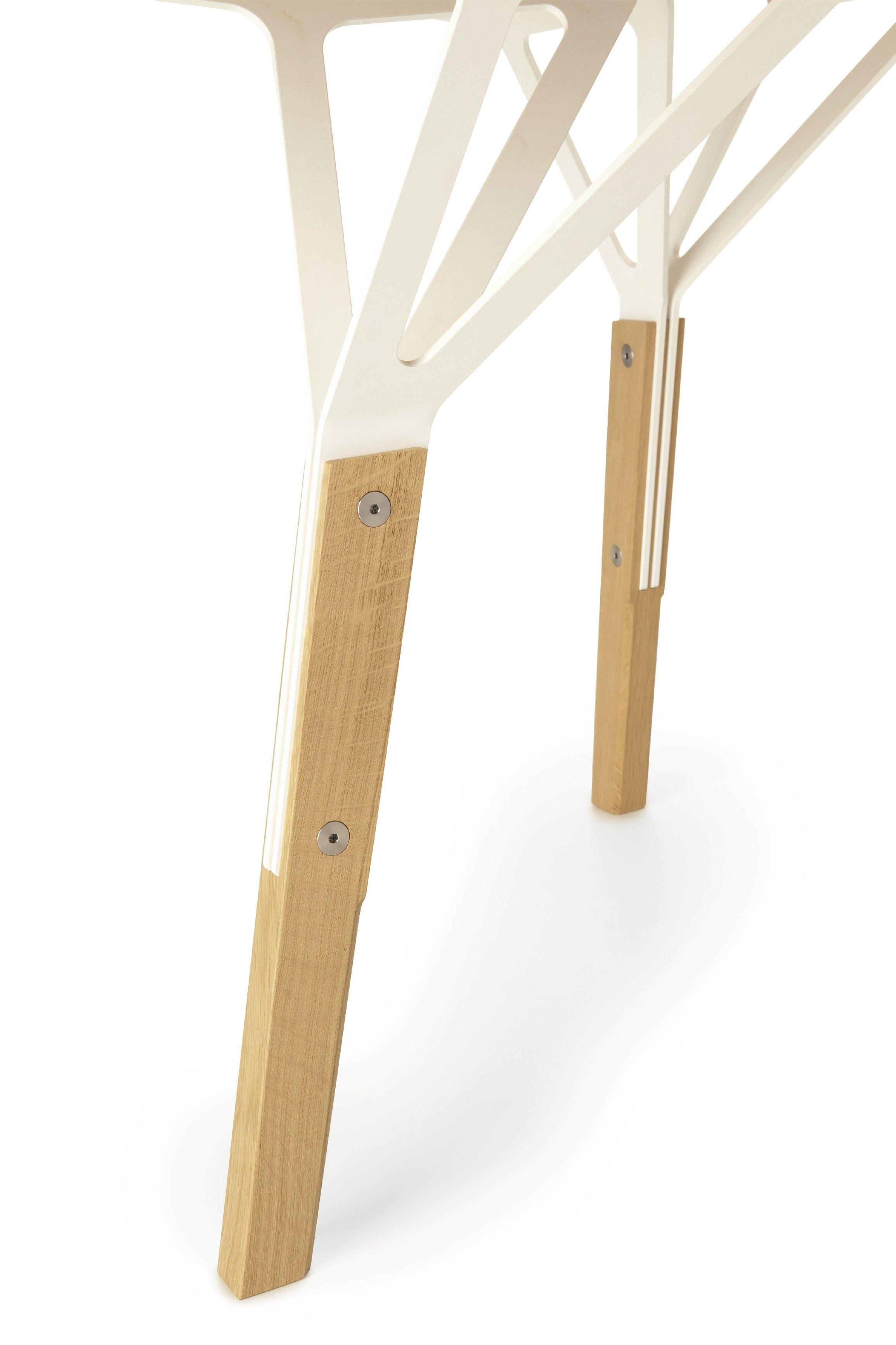 ac0d26c2797af4869389cf279ce3a8c6 Impressionnant De Pieds Pour Table Basse Concept