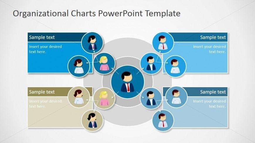 Powerpoint Org Chart Templates Org Chart Organizational Chart