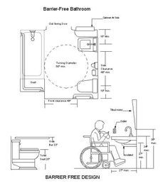 Barrier Free Kitchen Design Install Electric Stair Lifts Provide