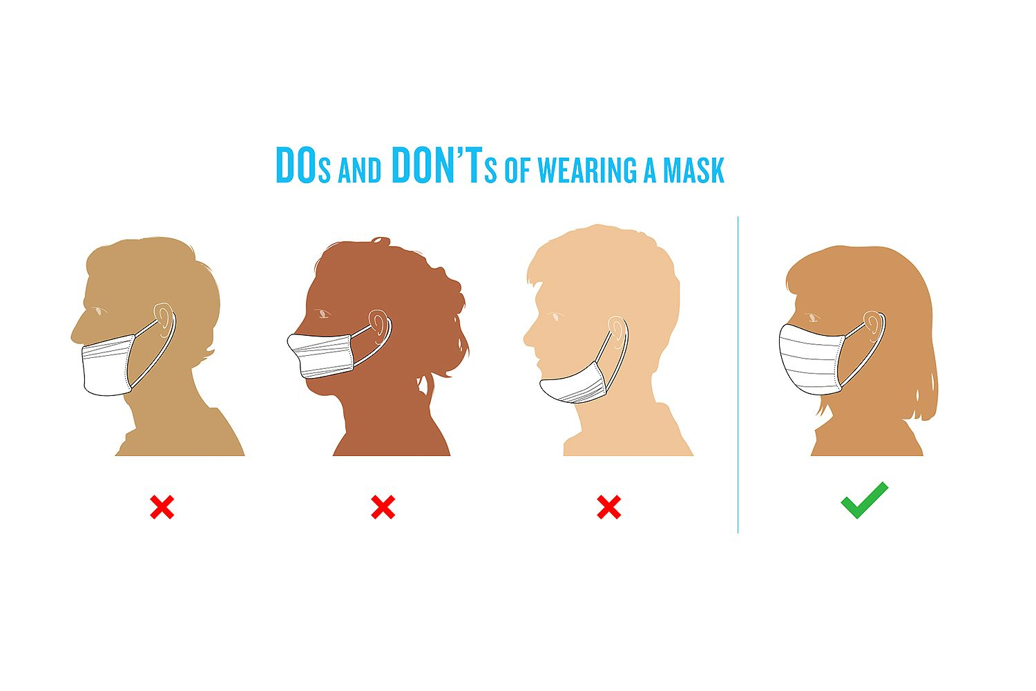 Heres how to correctly and safely wear a face mask plus