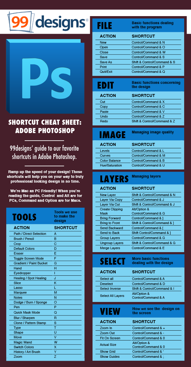 Shortcut Cheat Sheet Adobe Photoshop Designer Blog Photoshop Shortcut Photoshop Photography Photoshop Tutorial
