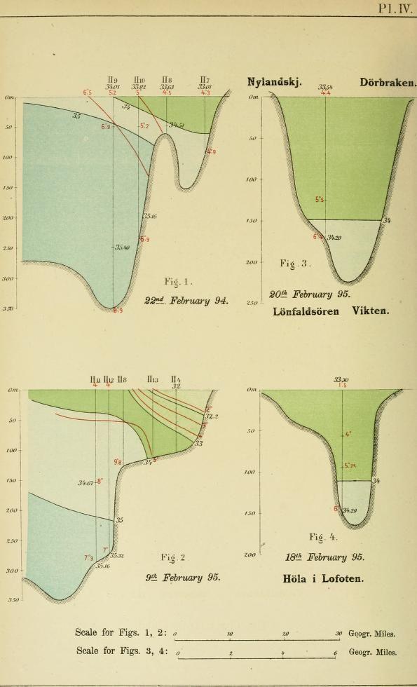 1895 - Skrifter udgivne af Videnskabsselskabet i Christiania. - Biodiversity Heritage Library