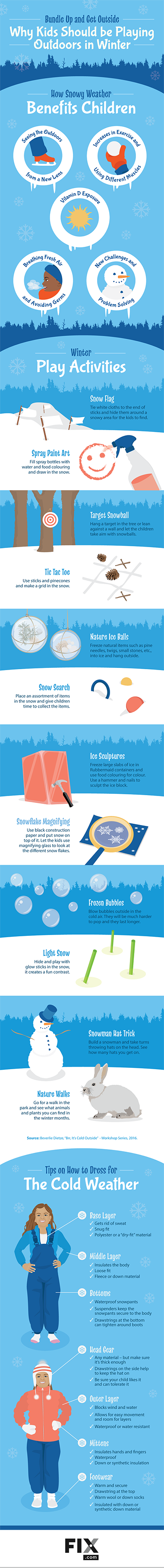 bundle up and get outside why kids should play outdoors in winter