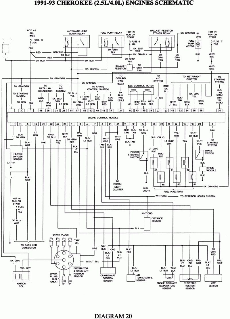 Clean 1998 Jeep Wrangler Wiring Diagram 1990 Jeep Wiring Diagram Inside 1990 Jeep Wrangler Wiring Diagram Jeep Cherokee Jeep Cherokee Sport Jeep Grand Cherokee