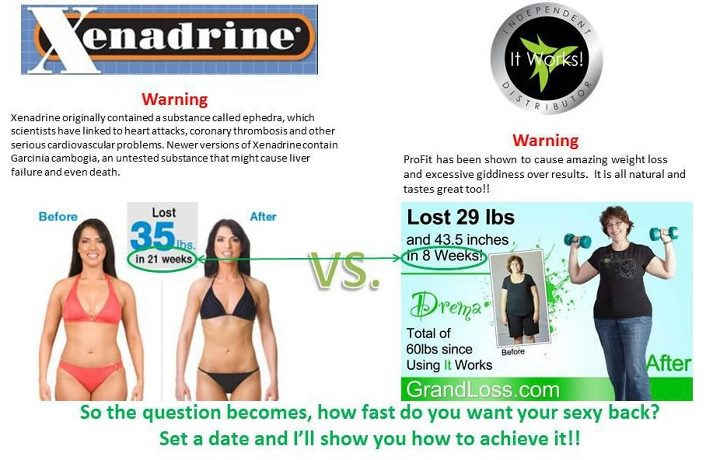 Weight loss omaha chiropractor image 2