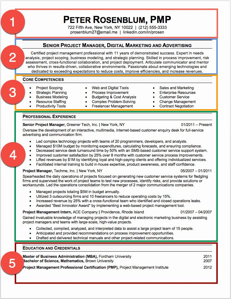27 it project manager resume examples in 2020 project