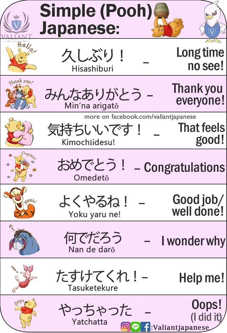 Learning Japanese With Audio Which Is Best? Japanese