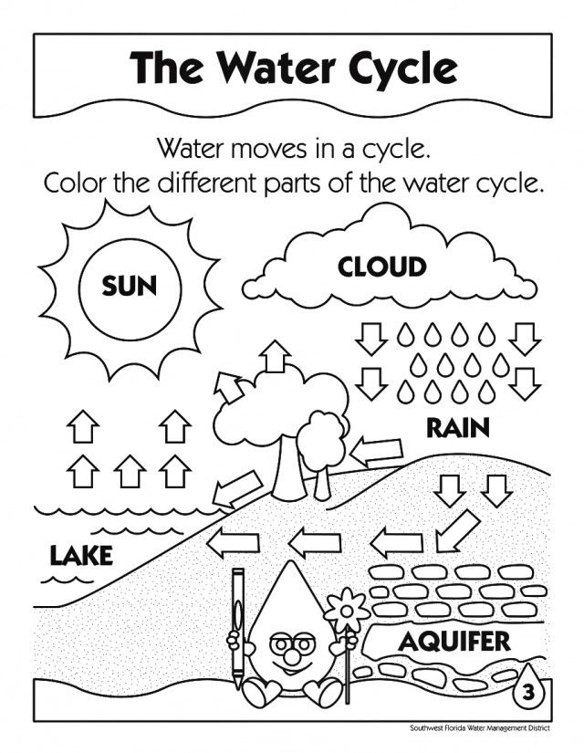 Week 12 215 Water Cycle Coloring Sheet OLQS Preschool Co op