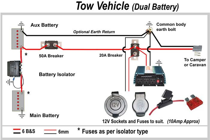 travel trailer dual battery wiring diagram 2003 saturn vue starter australia fishing forums - australian chat australia's number one ...