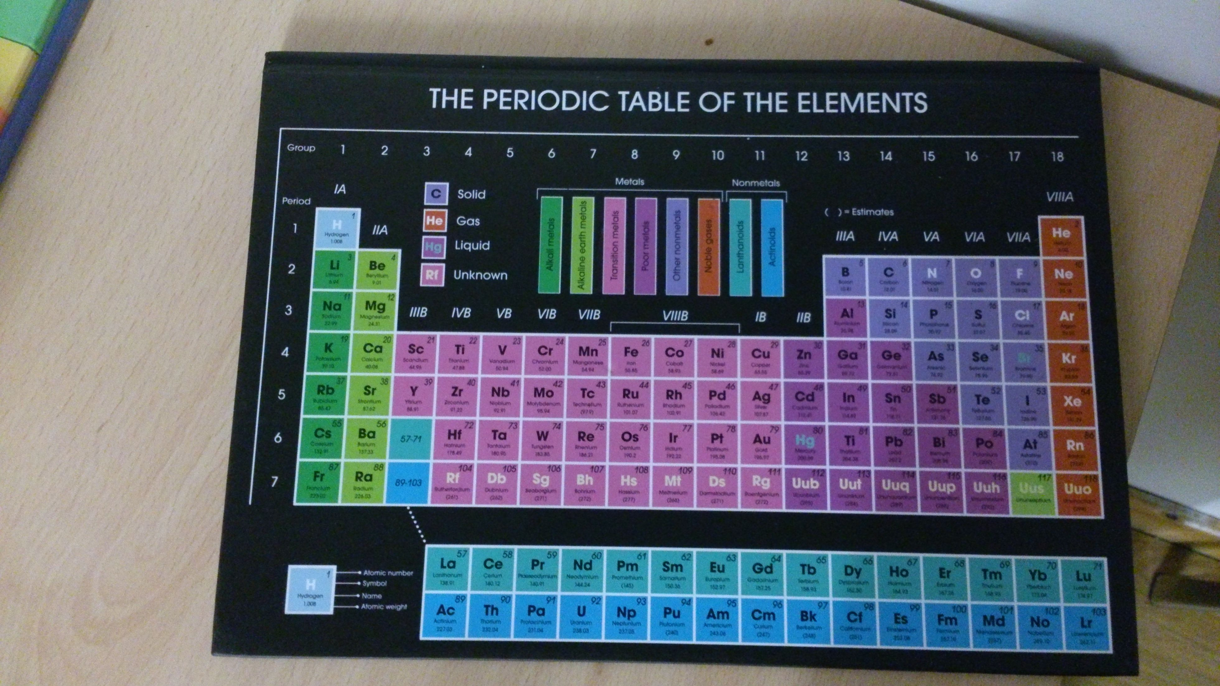 This periodic table notebook is a must for science fans henna this periodic table notebook is a must for science fans urtaz Choice Image