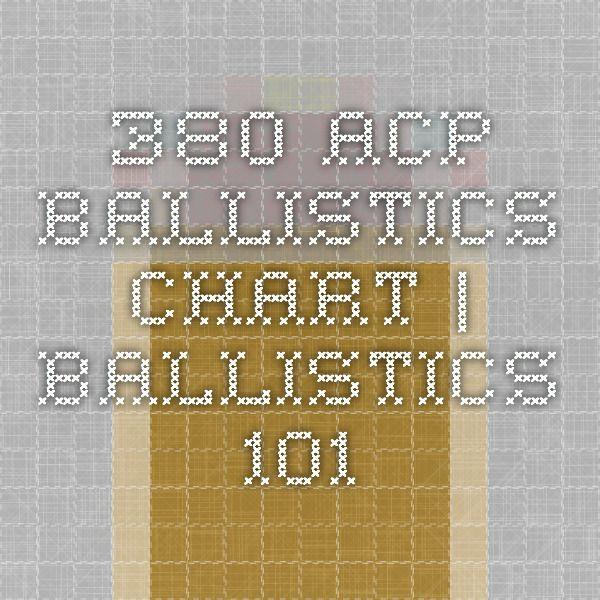 Acp Ballistics Chart  Ballistics   Gun