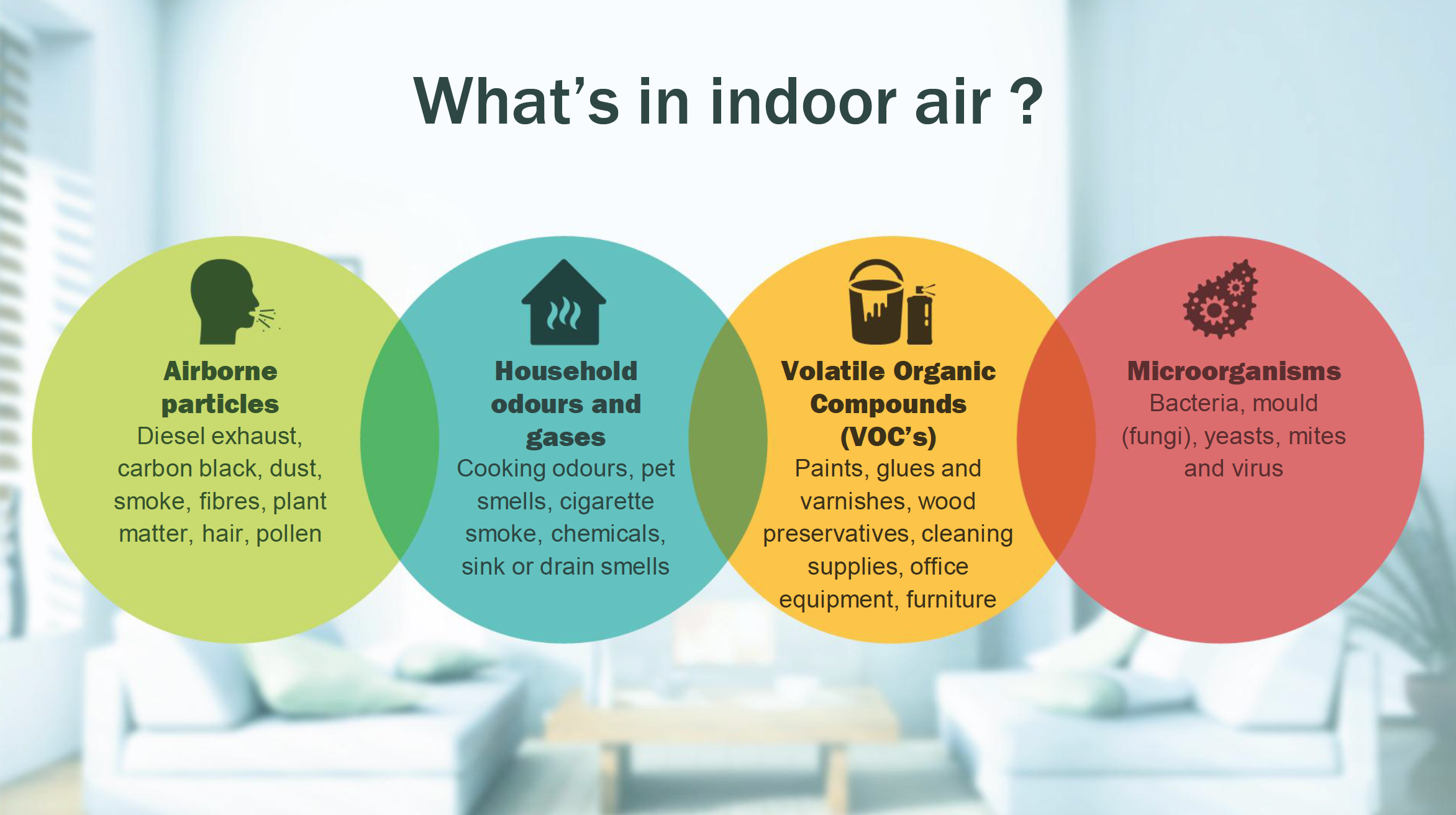 Pin by DeltaPower India on Airquality Monitoring Air