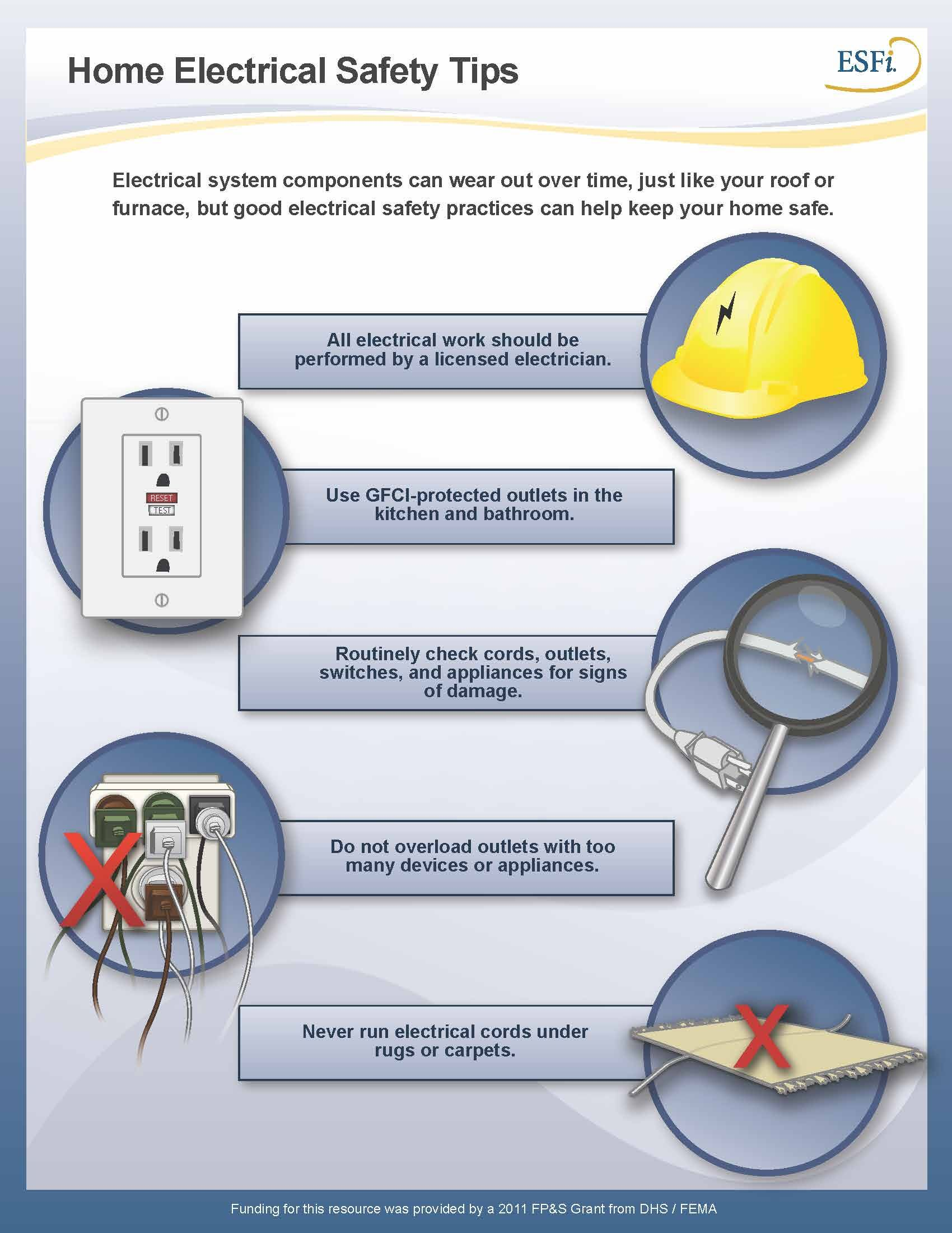 Basic Fundamentals of Electrical Safety for your home