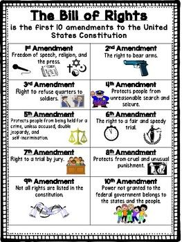 Use This Reference Poster When You Are Teaching About The Bill Of Rights It Lists A Social Studies Middle School Teaching Government Homeschool Social Studies