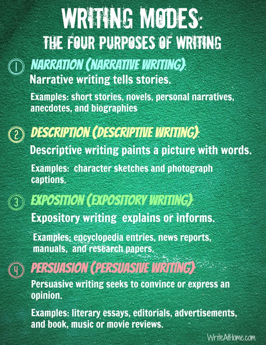 writing modes the four purposes of writing language arts  writing modes the four purposes of writing
