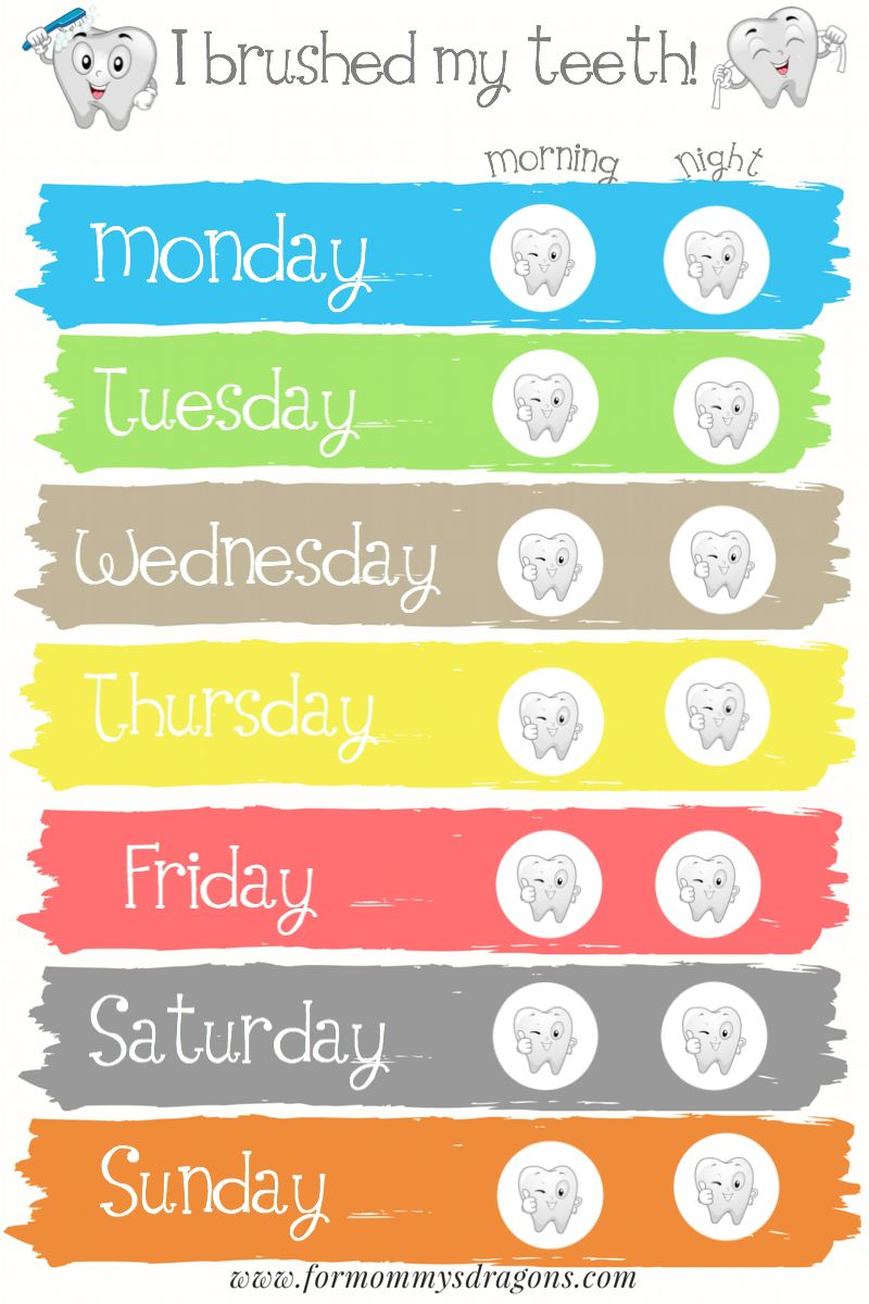 Healthy Teeth Happy Kids For Mommy S Dragons Mommy Blog Family Travel Blog Homeschool Blog Tooth Brushing Chart Tooth Chart Dental Health Week [ 1200 x 800 Pixel ]