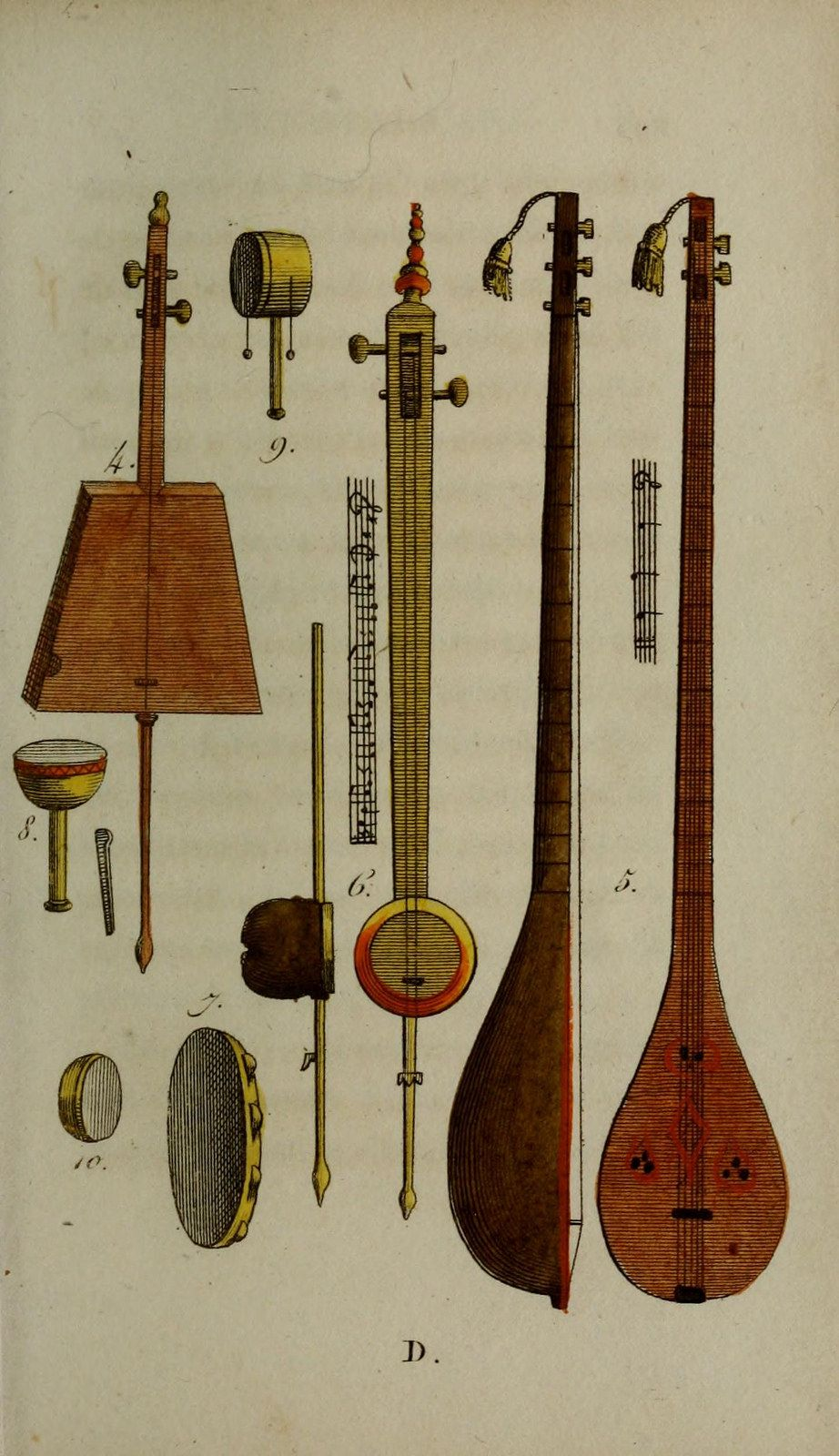 some musical instruments in the ott empire par ott some musical instruments in the ott empire par ott imperial archives