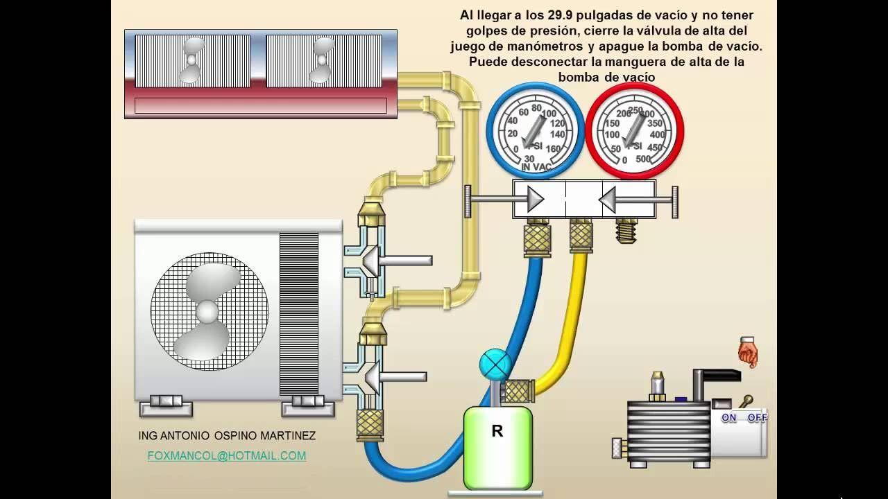 Carga De Refrigerante Por Presion En Minisplit Convencional Video Animado Refrigeracion Y Aire Acondicionado Aire Acondicionado Decoración Del Automóvil
