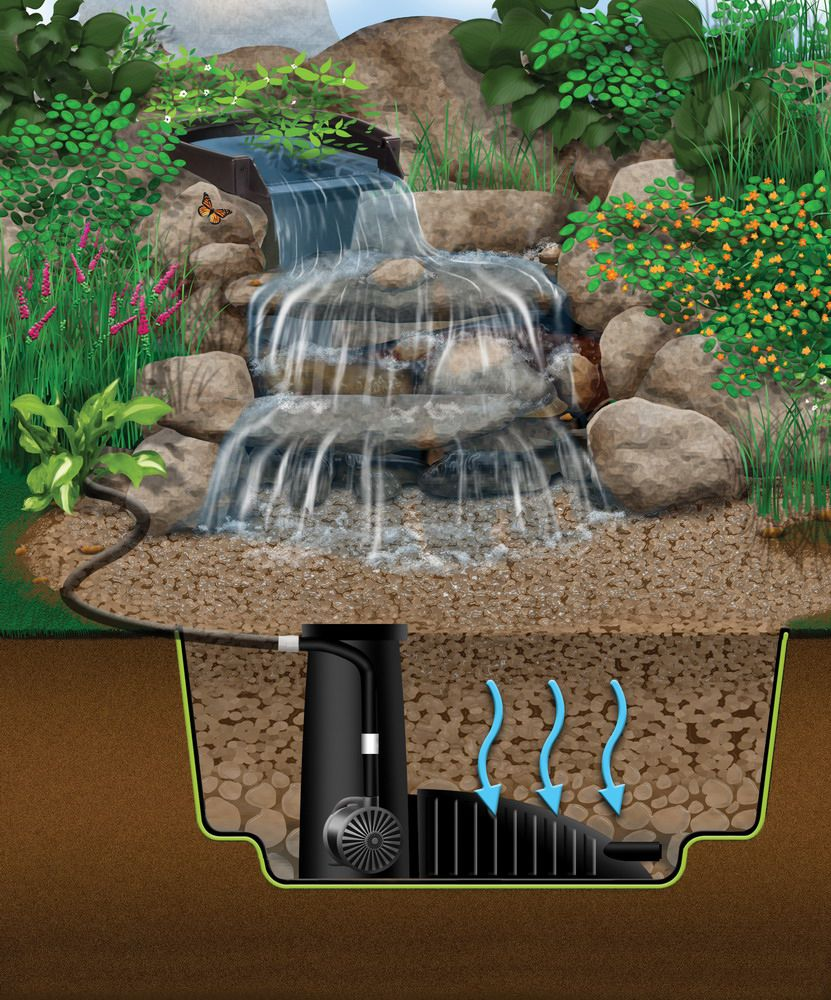 Disappearing Fountain Why Pondless Water Systems Make Great Residential  Fountains | Cluig