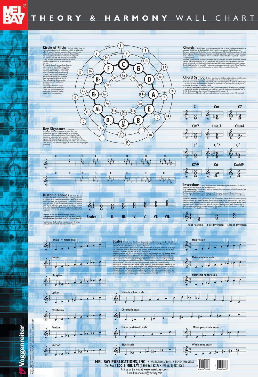 Theory  Harmony Wall Chart
