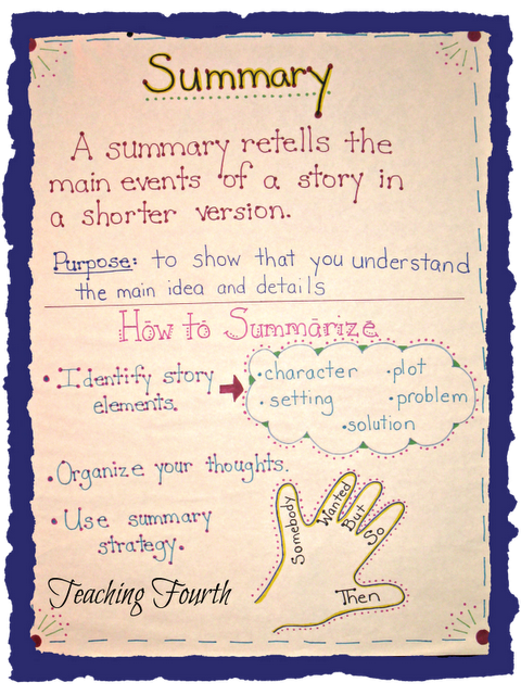 We began our writing lesson by charting the definition and purpose of  summary  anchor chartsummarizing also best reading charts  images on pinterest in rh